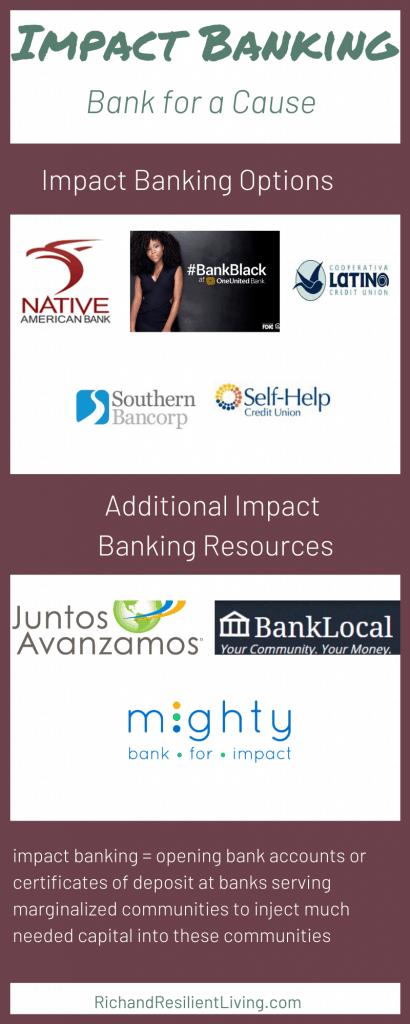 socially responsible banking